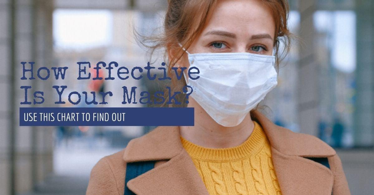 website depot newsletter effective mask blog (1)
